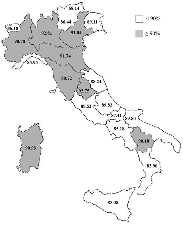 Measles-Related Hospitalizations in Italy, 2004–2016: The Importance